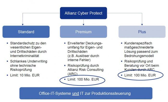 AGCS_Cyberversicherung