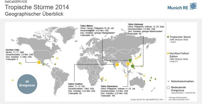 Die Karte zeigt, wo welche Stürme 2014 zuschlugen – für eine größere Ansicht bitte auf das Bild klicken