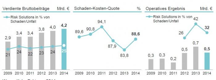 MunichRe_Industrieversicherung_RiskSolutions