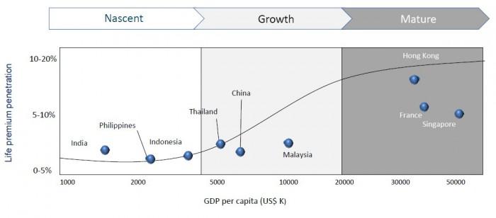 Lebensversicherungsmaerkte_Asien