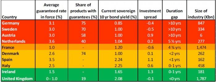 Risiken_EU_Lebensversicherungsmaerkte