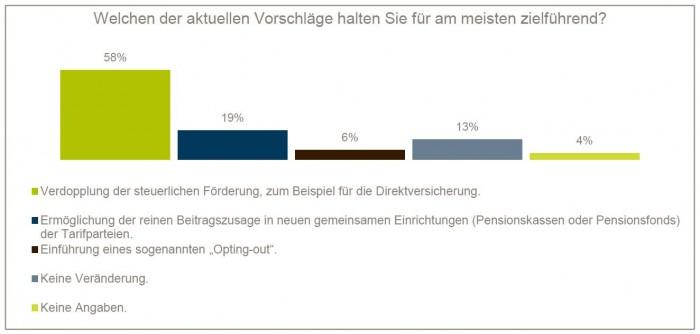 bAV_Mittelstand_Longial1