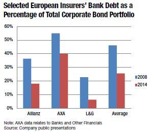 Bankanleihen_AMBest