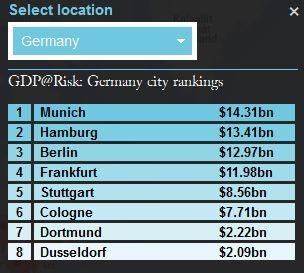 Vergleichswerte der acht deutschen Städte