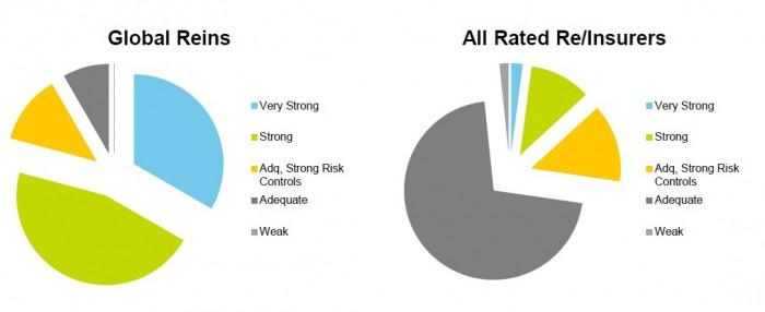 Risikomanagement_Rueckversicherer