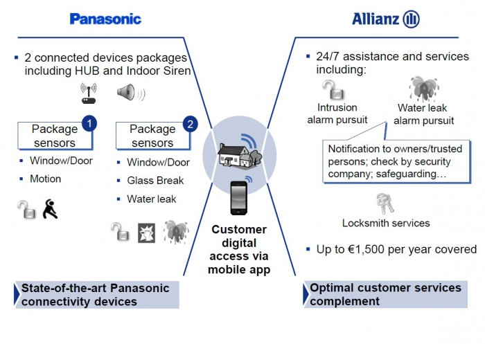 allianz_panasonic
