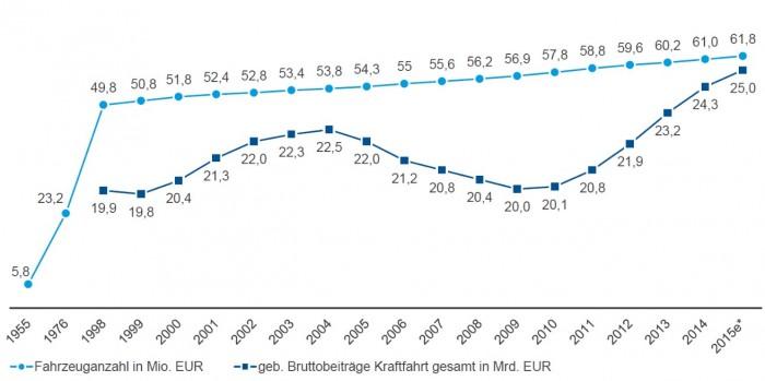 DeutscherKfz_Markt