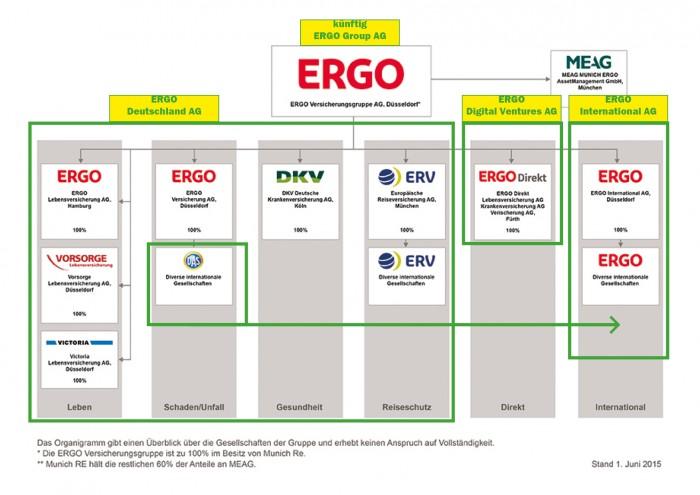 Ergo_bearbeitet_ibu
