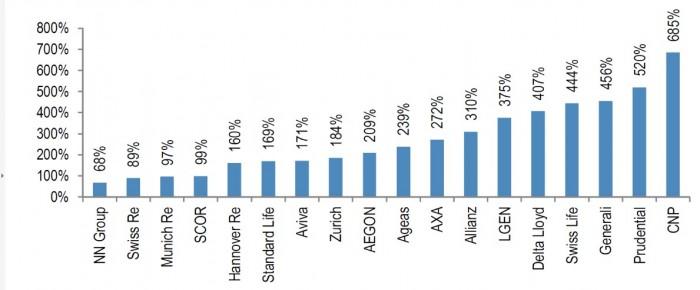 Unternehmensanleihen_Unternehmenswert