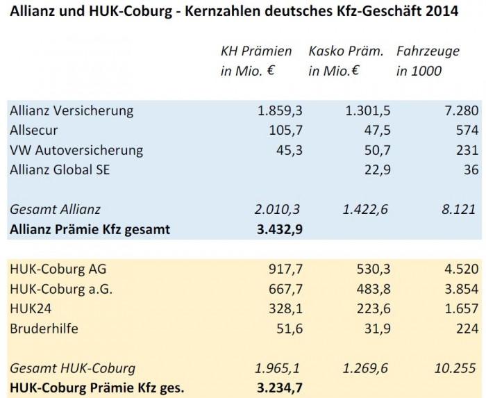 Allianz_HUK_Kfz2014